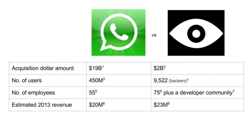 whatsapp vs oculus (1)